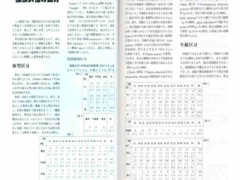 日本女性の外性器① 0 | 0  100pic 97