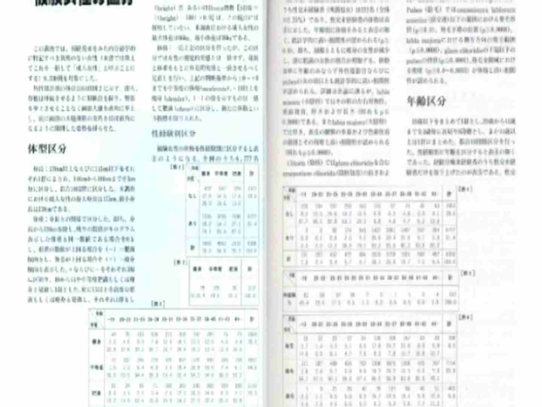 日本女性の外性器① 0  100pic 98